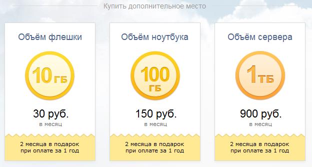Яндекс Диск виртуальная флешка