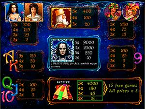 http://online-casino-vulcan.com/novosti